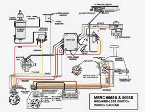 500 thunderbolt external wiring diagram image thunderbolt ignition wiring elsavadorla