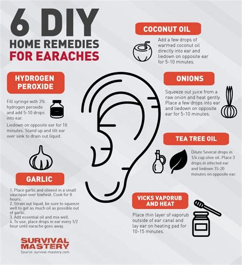 15 best ideas about earache remedies on ear