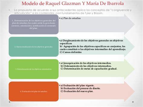 Modelo Curricular De Glazman E Ibarrola Dise 241 O Curricular