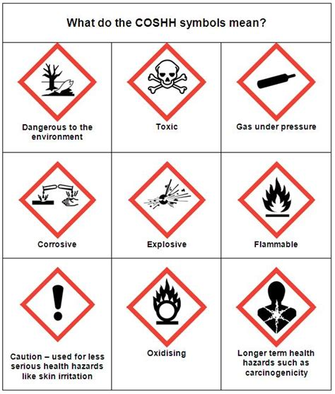 what do the coshh symbols mean safety workplace