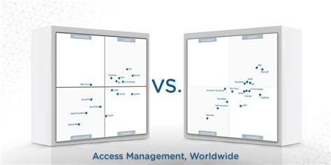 whats changed gartners  magic quadrant  access management
