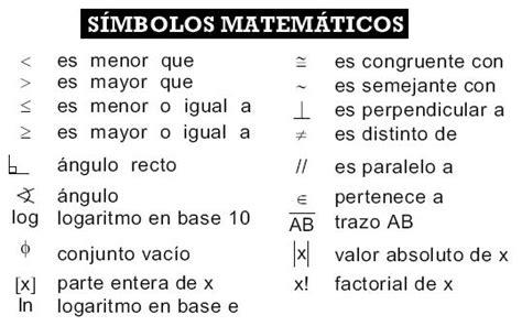 lista s 237 mbolos que perdieron su significado con el tiempo simbolo y matematicas s 237 mbolos matem 225 ticos