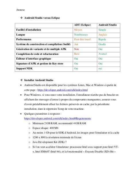 tutorialspoint gradle rapport projet fin d 201 tudes pfe