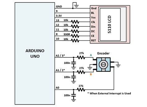 how to use a rotary encoder in an mcu based project