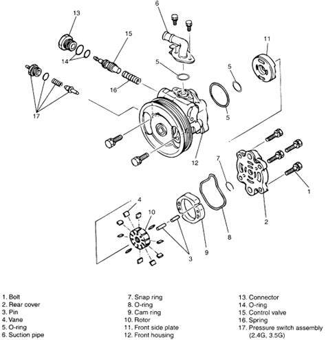 electric power steering 2006 kia sorento spare parts catalogs i have 2005 kia sorento ex 2 5l can you please give me detail illustration of power steering