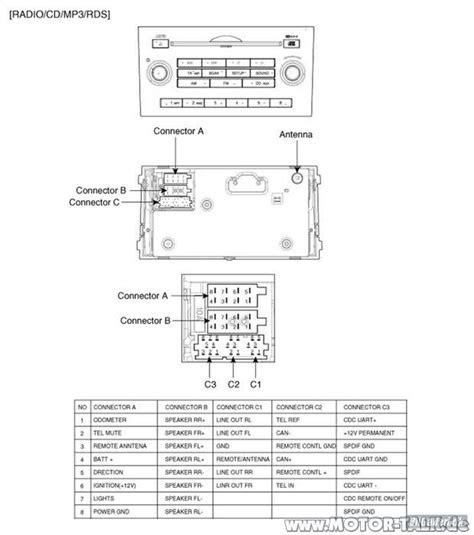 schaltplan kia werksradio pro ceed verst 228 rker und