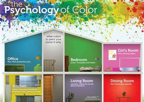 how do colors affect moods home constructions