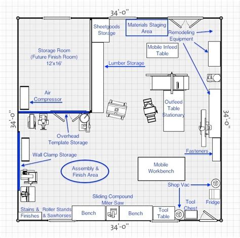 electrical workshop design layout workshop american craftsman workshop