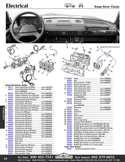 range rover classic interior body footwells door panels