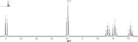 Proton Nmr Spectrum by Organic Chemistry Proton Nmr Spectrum Of Aminocaproic