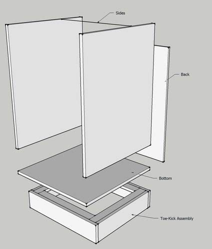 cabinet 101 tutorial with cut sheet home