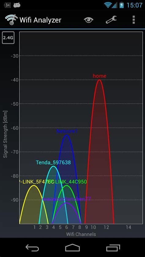 wifi analyzer android wifi analyzer 1mobile