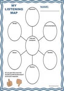 listening skills worksheets abitlikethis