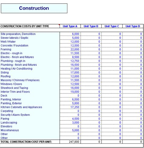 construction budget excel template free construction