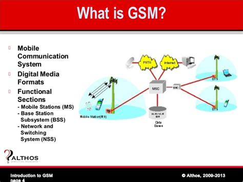 mobile communication system global system for mobile communications