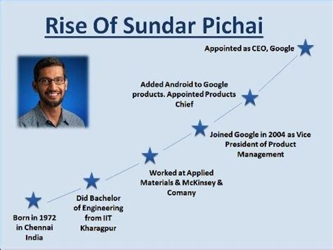 Iit Kharagpur Mba Quora by What Was The Rank Of Sundar Pichai In The Iit Jee