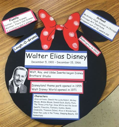 walt disney biography lesson plan walt disney bio round poster classroom door bullentin