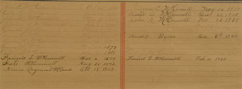 Knoxville Marriage Records Lot 101 Tn G A R Soldier S Family Record