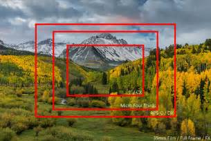 Landscape Photography Aps C What Is Crop Factor