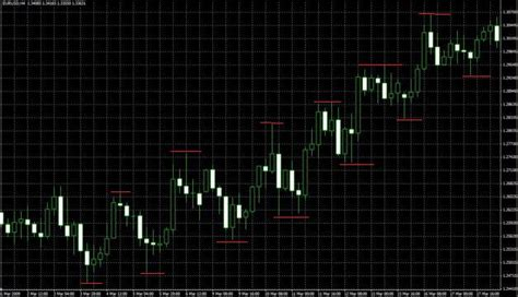 swing strategy forex the forex market the swing trade