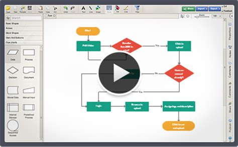 flowchart generator flow chart maker flowchart software flow