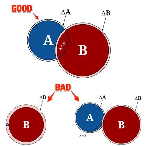 comparing elements and compounds venn diagram comparing elements and compounds venn diagram 28 images