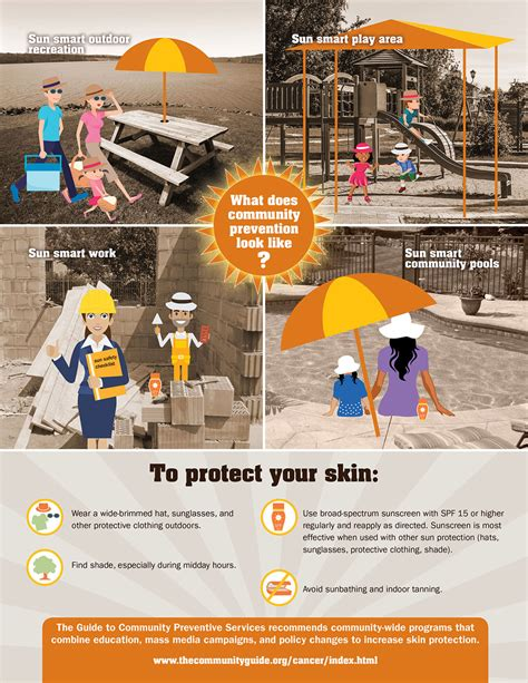 Ouch Use This To Your Sun Consumption During by Preventing Melanoma Infographics Vitalsigns Cdc