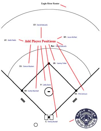 softball diagram fielding softball field fillable template pictures to pin