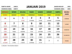 kalender  masehi lengkap  tanggalan jawa
