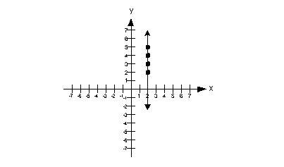 slope undefined undefined slope