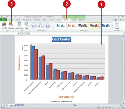 Ms Excel Chart Templates by Excel Graph Templates Eskindria