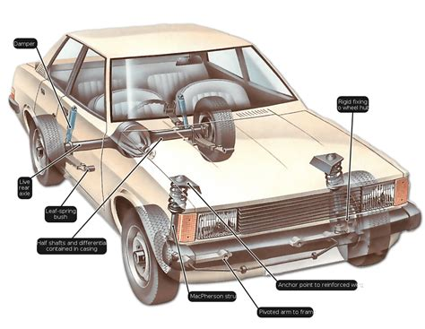 car rear suspension how car suspension works how a car works