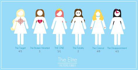 0007587090 the selection the selection the selection