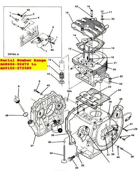 harley davidson golf cart gas engine diagram get free