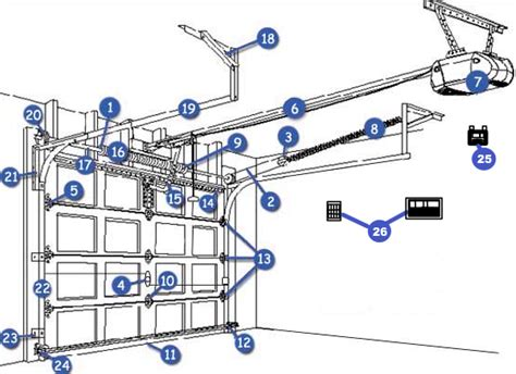 Garage Door Parts Diagram by Garage Door Parts Diagram Garage Door Parts Guide