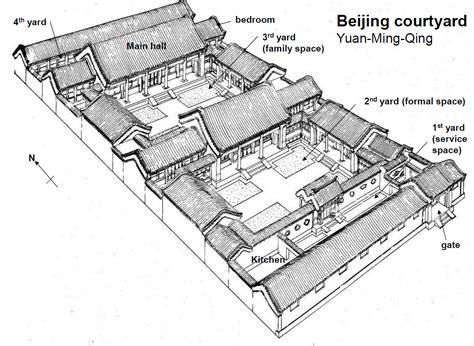 siheyuan floor plan siheyuan layout related keywords siheyuan layout long