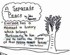 theme quotes in a separate peace 1000 images about teaching a separate peace on