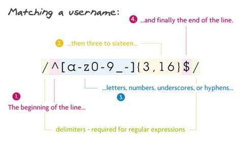 pattern url regular expression using regular expressions technology news and