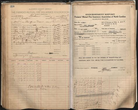 Alamance County Records Ledgers From Alamance County Libraries Now Available 183 Digitalnc
