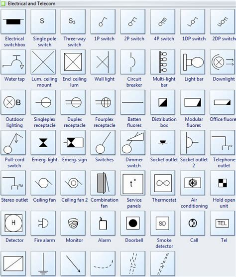electrical  telecom home electrical wiring electrical plan symbols house wiring