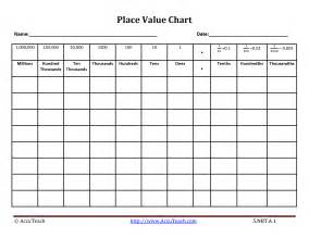 place value chart template free printable place value chart scalien