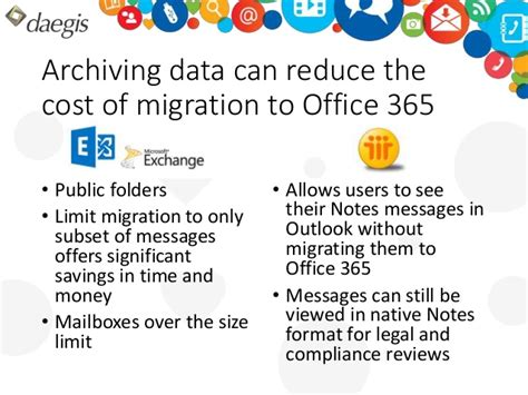 Office 365 Mail Size Limit Office 365 Emails Archiving