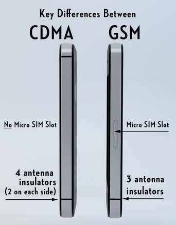 Iphone Cdma difference between iphone 4 gsm at t and iphone 4 cdma