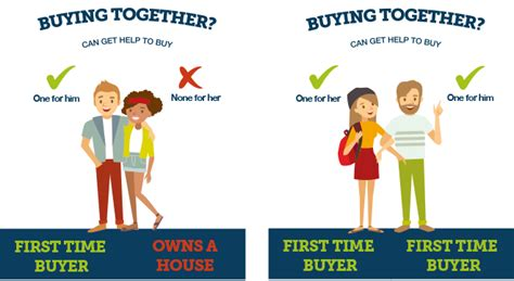 how to get help buying a house can i buy a house with a personal loan 28 images 3 single 3 home buying goals can