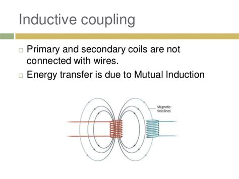 inductive coupling resonator witricity electricity through wireless transmission