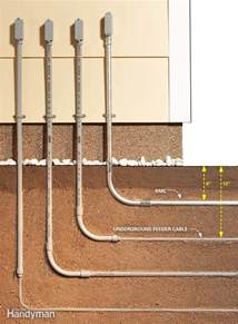 electrical wiring how to run power anywhere the family handyman