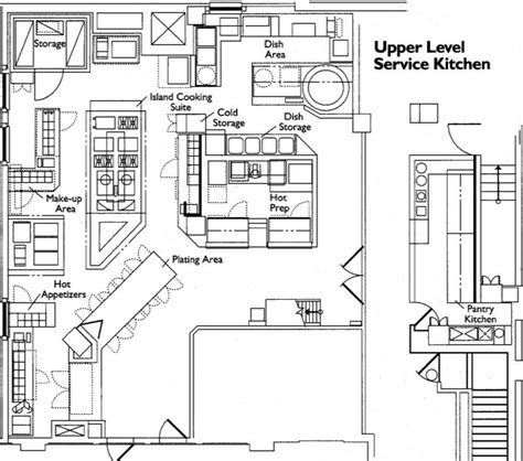 Restaurant Kitchen Blueprint Afreakatheart Kitchen Design Blueprints