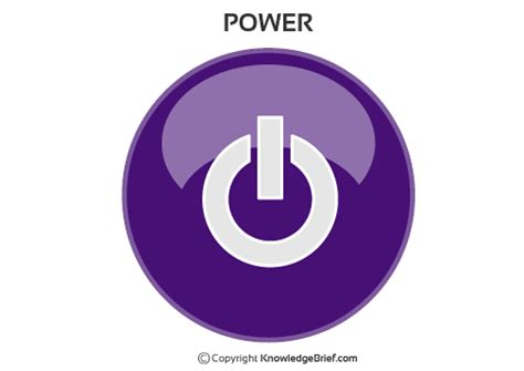 power what is it definition exles and more
