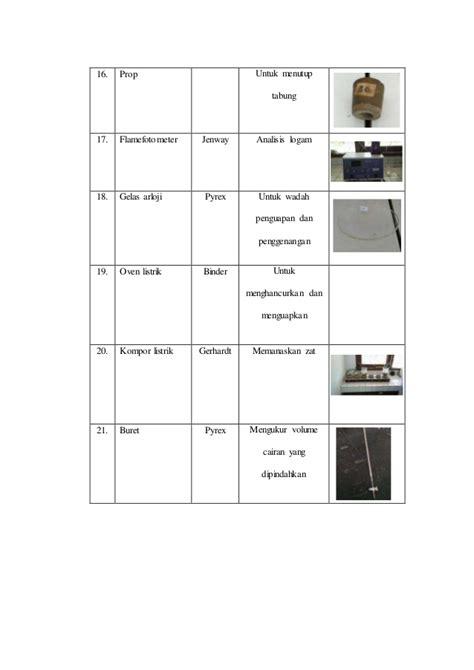 Tabung Centrifuge Pyrex Acara 1 Pengenalan Alat Dan Bahan