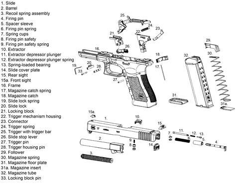 glock parts diagram glock 17 exploded diagram firearms diagram
